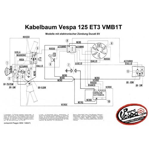 Instalación Eléctrica Vespa 125 ET3 (VMB1T)